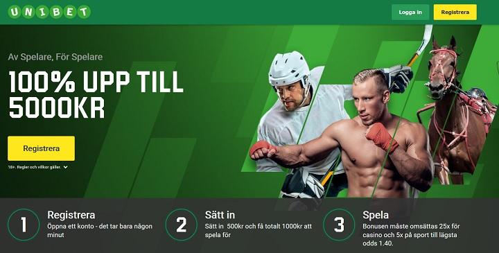 Spelbolag med bra odds bonus 2019
